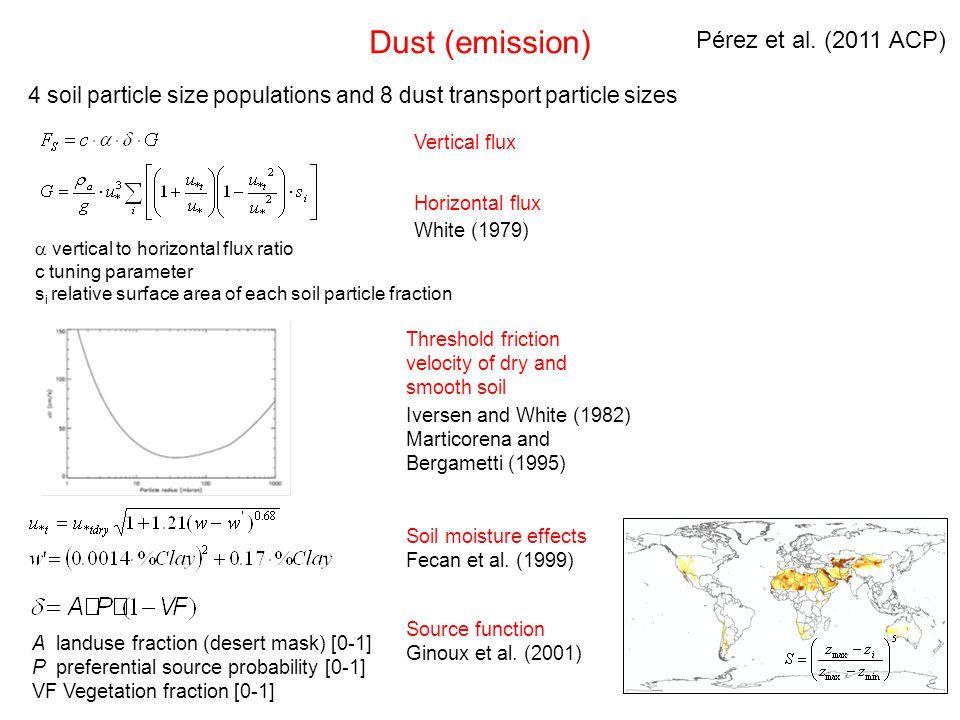 10 Dust (results) Global (Year 2000, 1.4x1 deg), surface concentration Pérez et al. (2011 ACP)