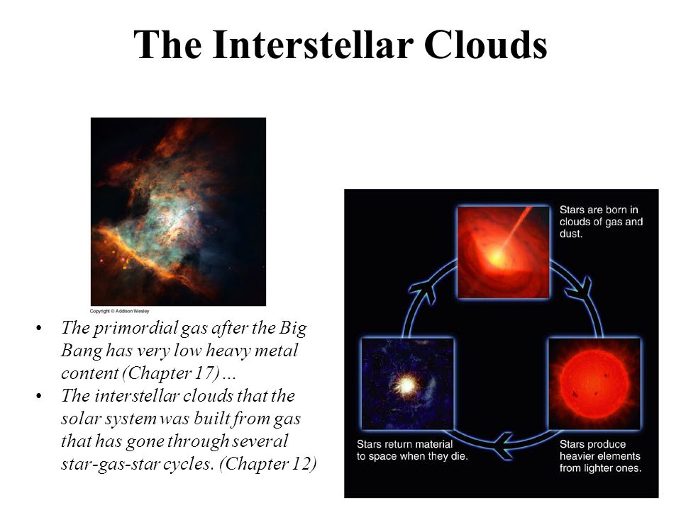 The Interstellar Clouds The primordial gas after the Big Bang has very low heavy metal content (Chapter 17)… The interstellar clouds that the solar system was built from gas that has gone through several star-gas-star cycles.