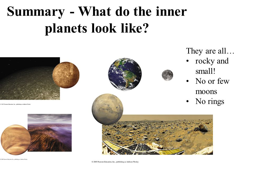 Summary - What do the inner planets look like.They are all… rocky and small.