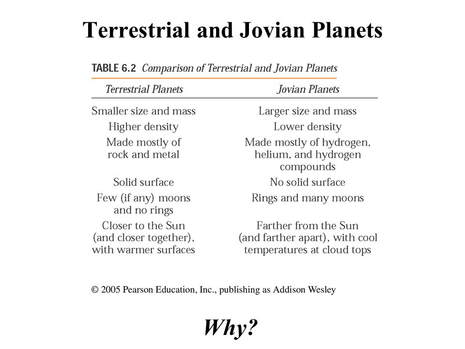 Terrestrial and Jovian Planets Why?