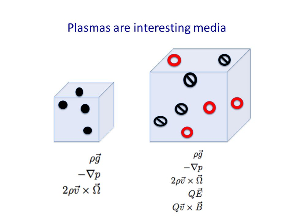Plasmas are interesting media