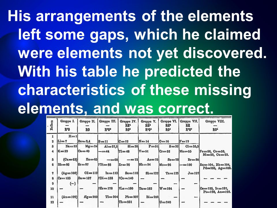 His arrangements of the elements left some gaps, which he claimed were elements not yet discovered.