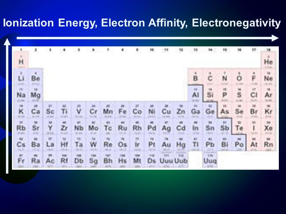 Ionization Energy, Electron Affinity, Electronegativity