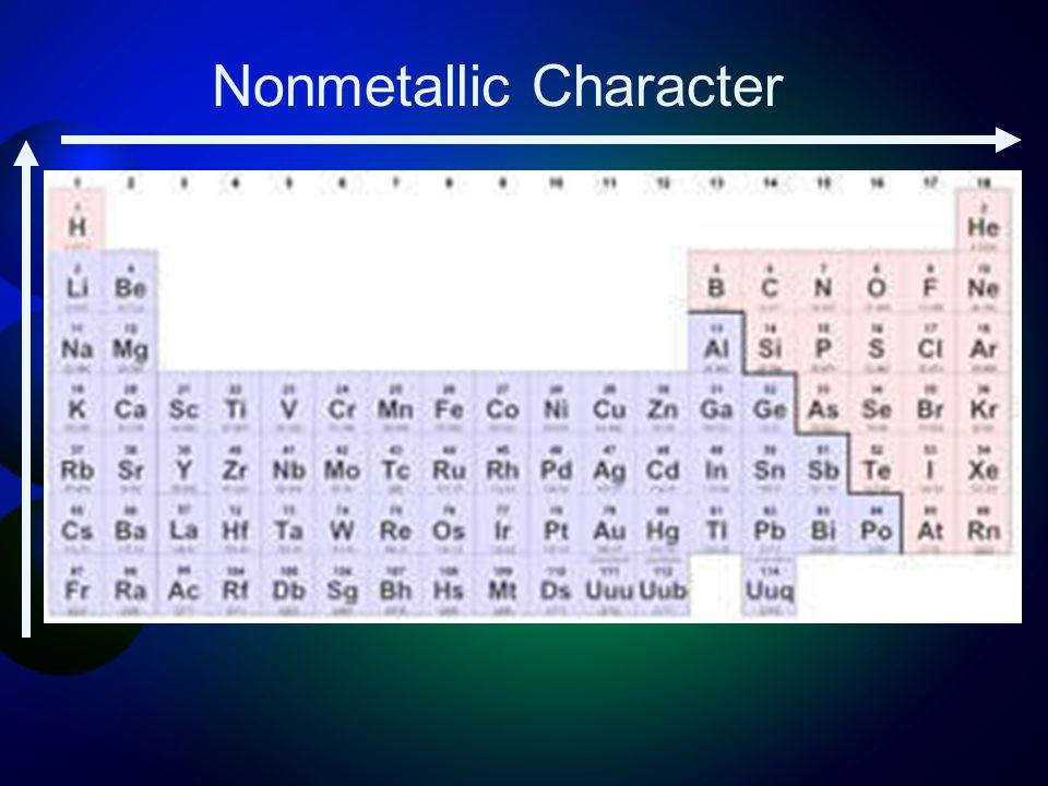 Nonmetallic Character