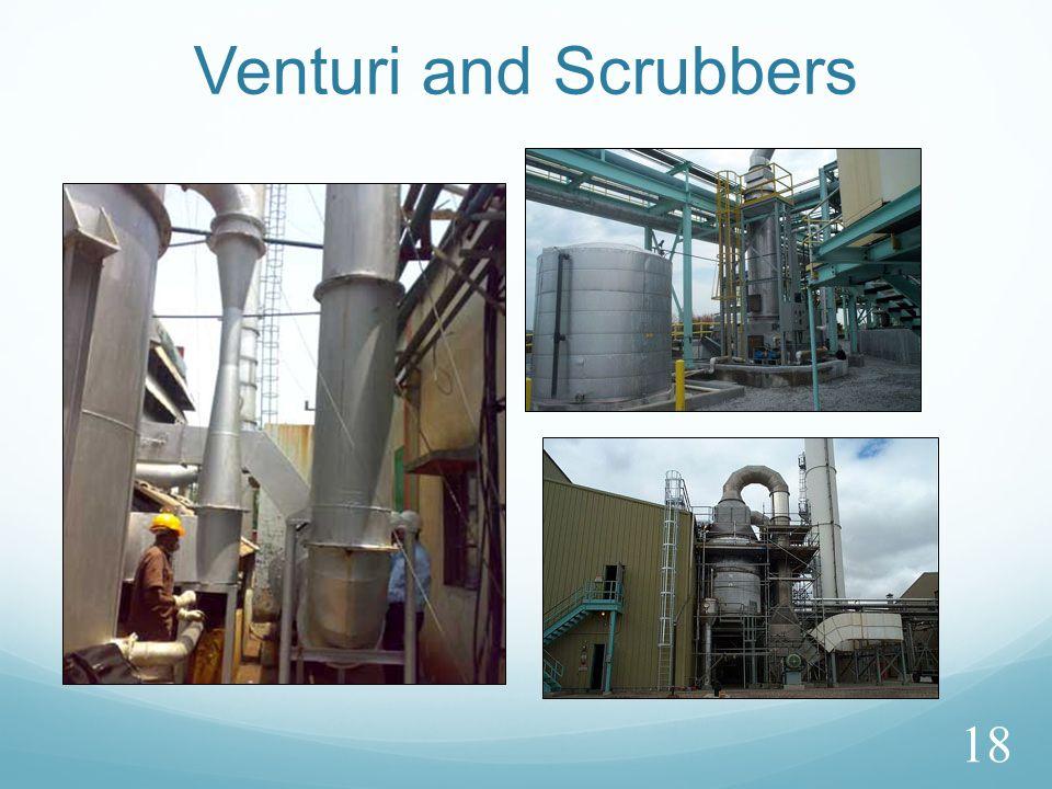 Venturi and Scrubbers 18