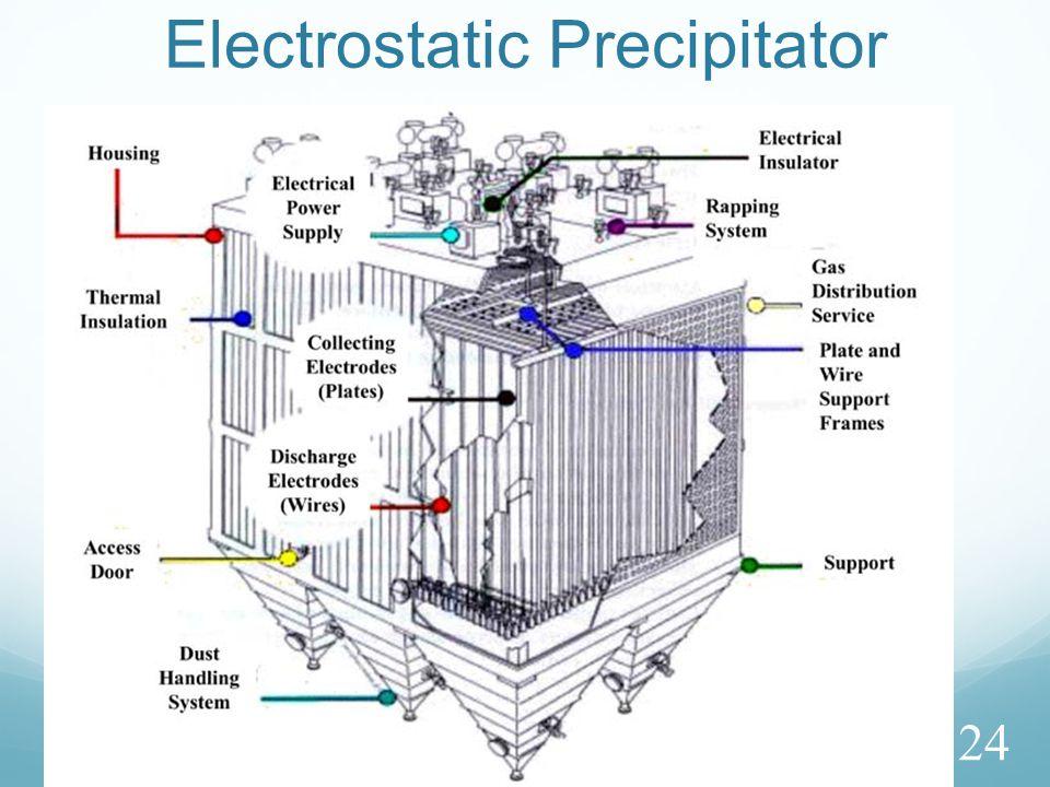 Electrostatic Precipitator 24