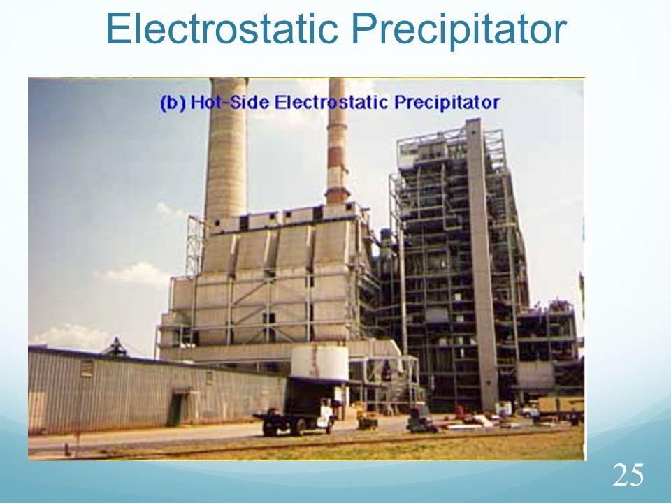Electrostatic Precipitator 25