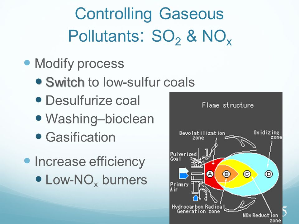 Controlling Gaseous Pollutants : SO 2 & NO x Modify process Switch Switch to low-sulfur coals Desulfurize coal Washing–bioclean Gasification Increase efficiency Low-NO x burners 35