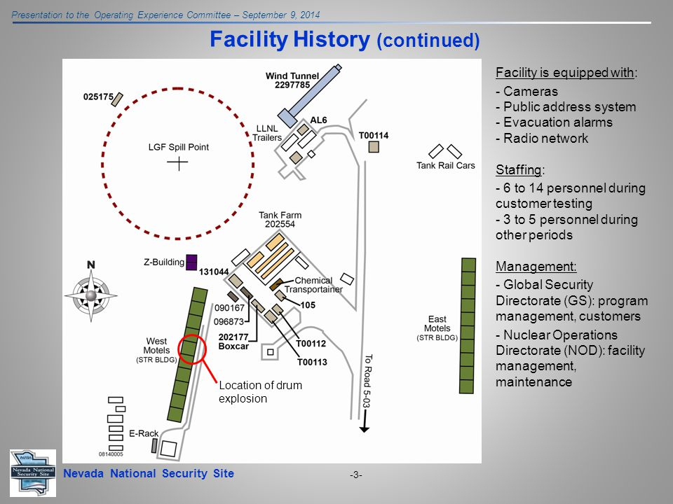 Nevada National Security Site Presentation to the Operating Experience Committee – September 9, 2014 -3- Facility History (continued) Facility is equi