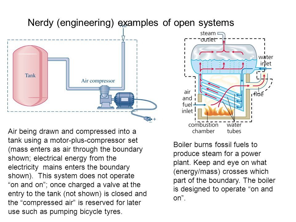 Nerdy (engineering) examples of open systems Boiler burns fossil fuels to produce steam for a power plant.
