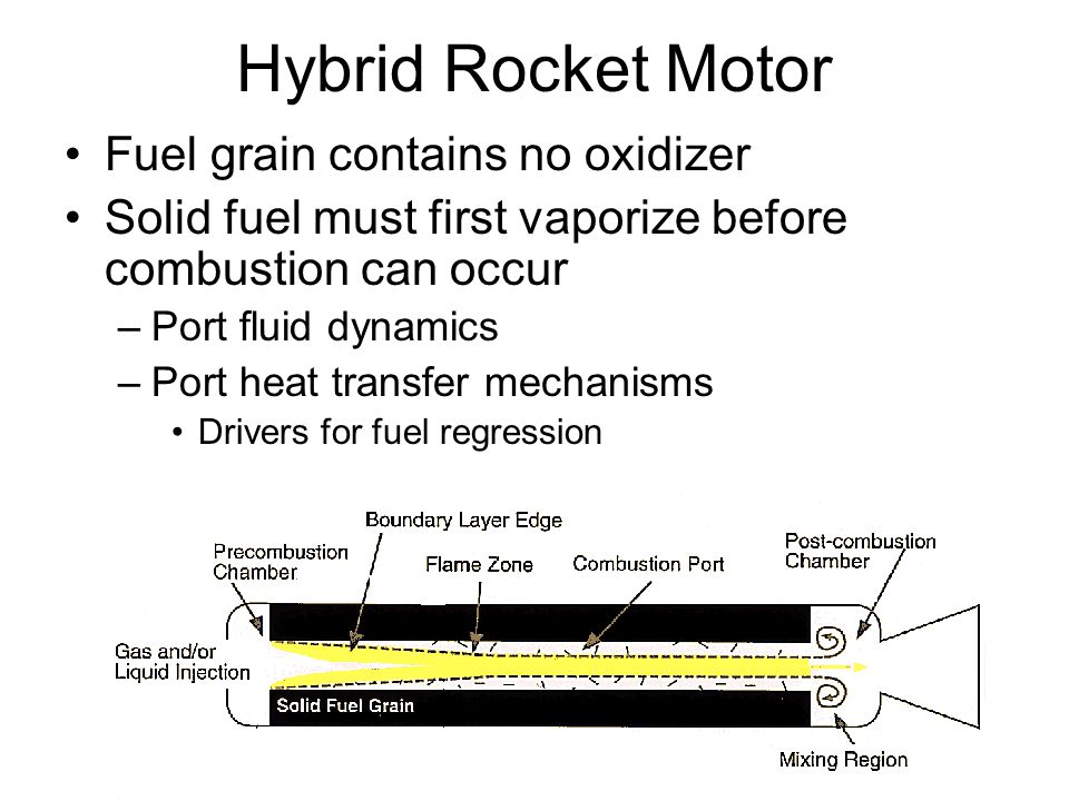 Hybrid Rocket Motor Fuel grain contains no oxidizer Solid fuel must first vaporize before combustion can occur –Port fluid dynamics –Port heat transfe