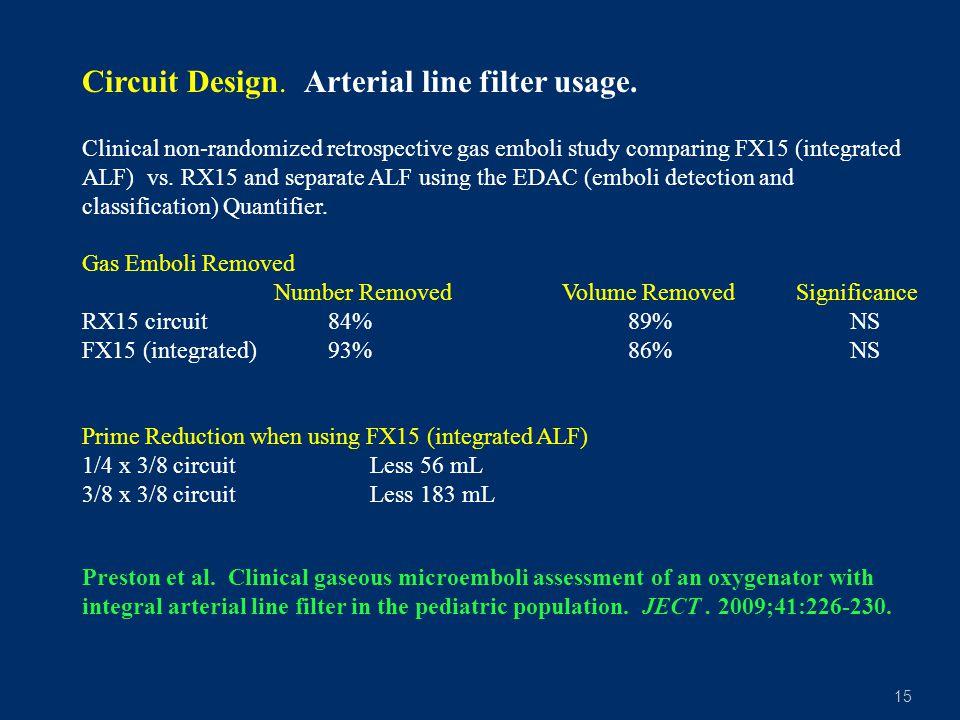 15 Circuit Design.Arterial line filter usage.