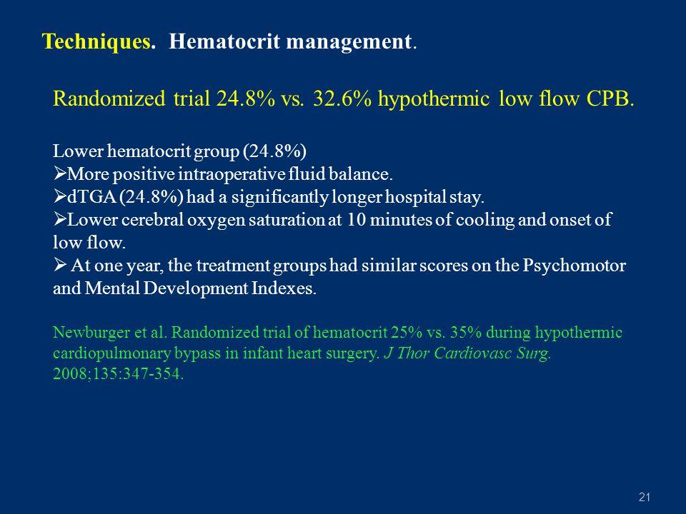 21 Techniques.Hematocrit management. Randomized trial 24.8% vs.