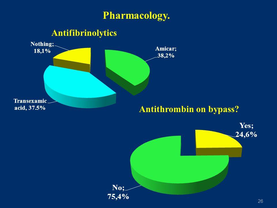 26 Pharmacology. Antithrombin on bypass? Antifibrinolytics