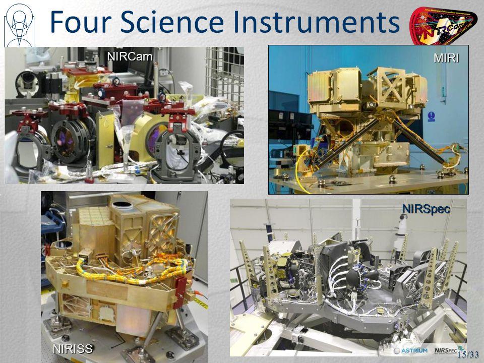 Four Science InstrumentsMIRI NIRISS NIRCam NIRSpec 15/33