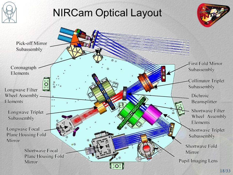 NIRCam Optical Layout 18/33