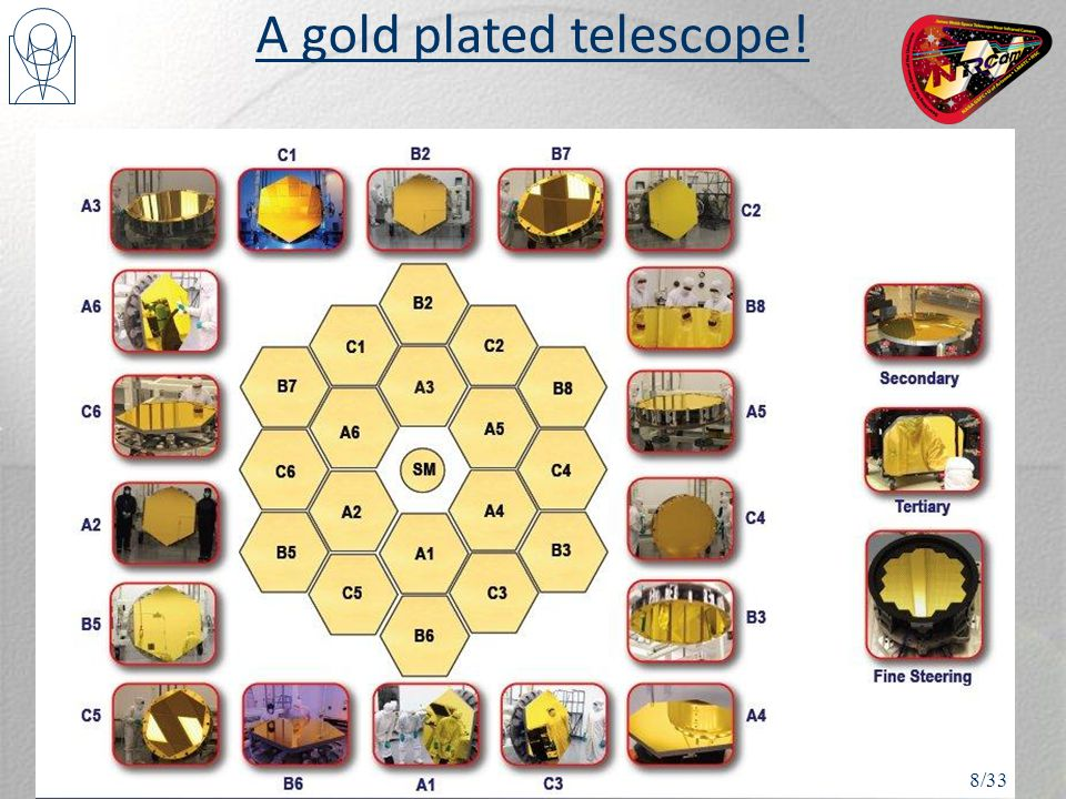 A gold plated telescope! 8/33