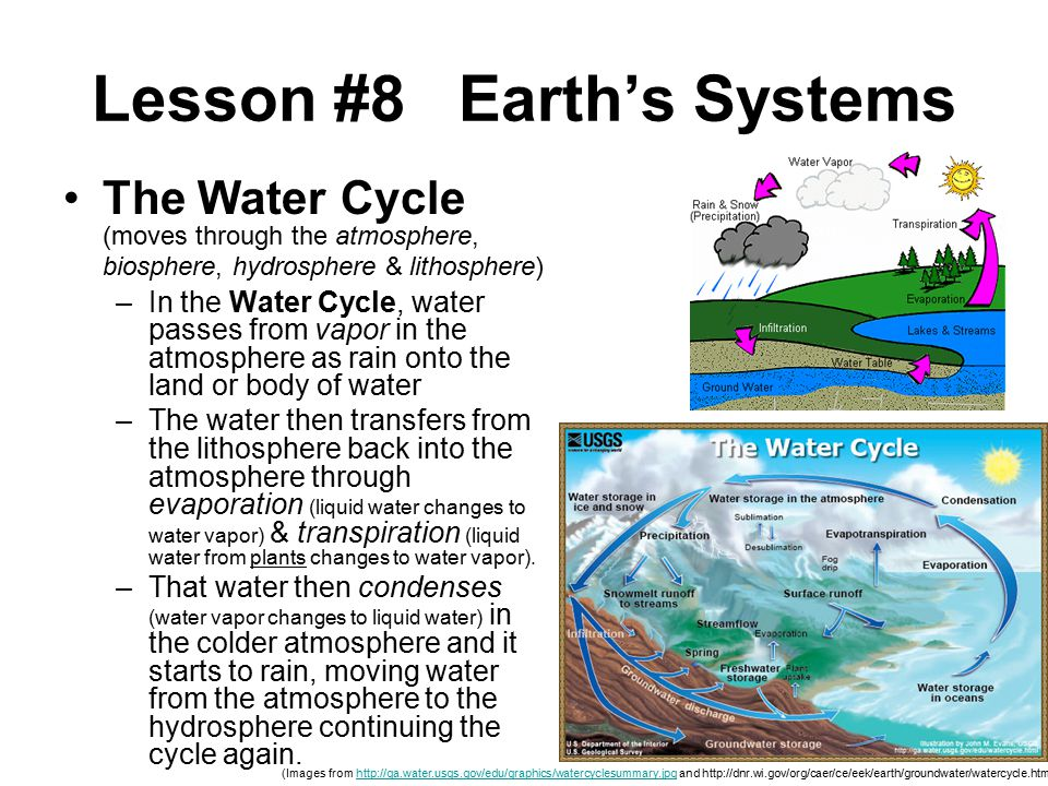 The Water Cycle (moves through the atmosphere, biosphere, hydrosphere & lithosphere) –In the Water Cycle, water passes from vapor in the atmosphere as rain onto the land or body of water –The water then transfers from the lithosphere back into the atmosphere through evaporation (liquid water changes to water vapor) & transpiration (liquid water from plants changes to water vapor).