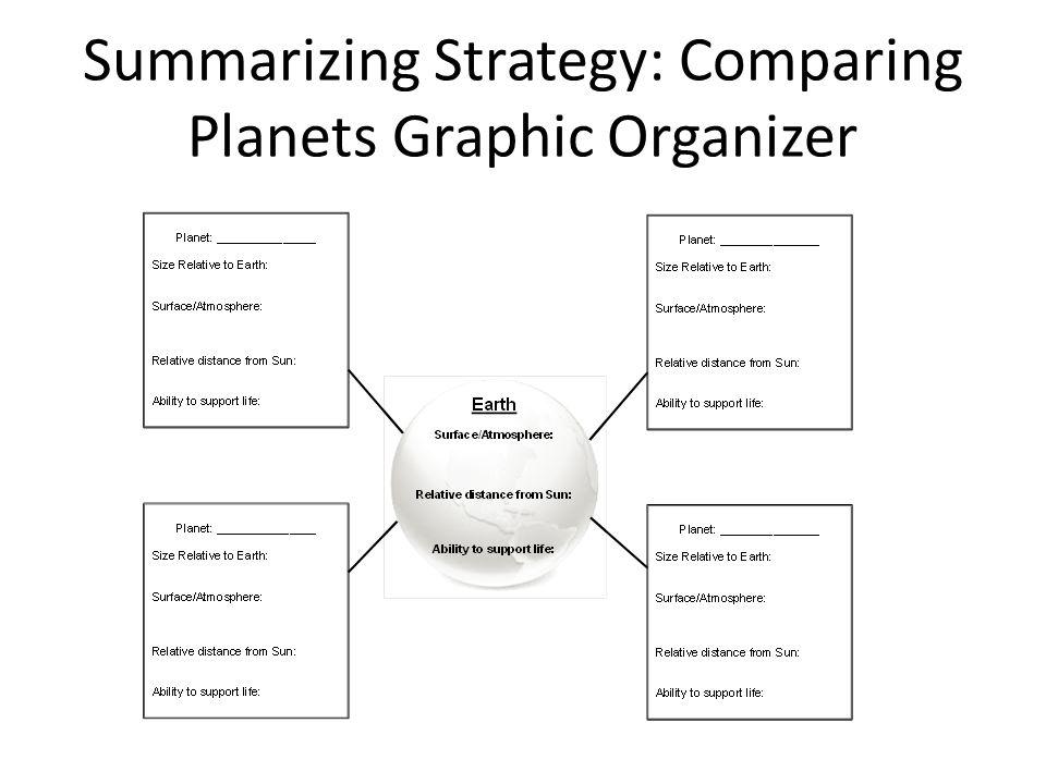Summarizing Strategy: Comparing Planets Graphic Organizer