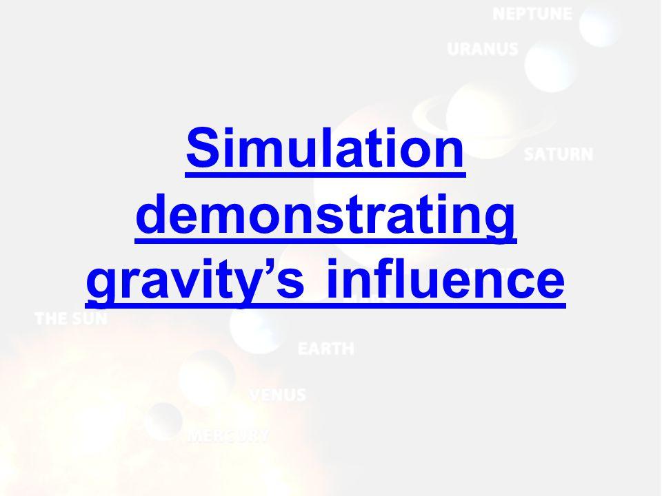 Simulation demonstrating gravity's influence