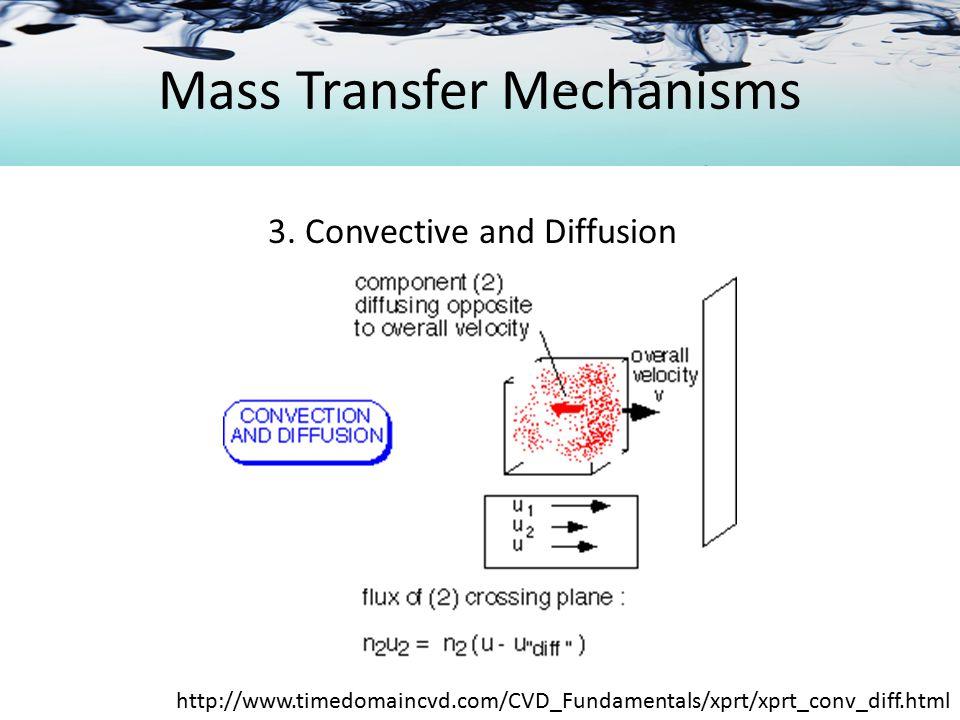 Outline 1.Mass Transfer Mechanisms 1.Molecular Diffusion 2.Convective Mass Transfer 2.