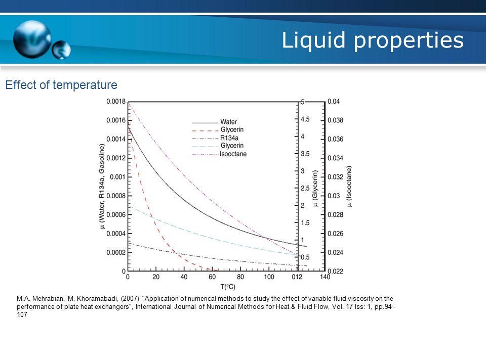 Liquid properties Effect of temperature M.A. Mehrabian, M.