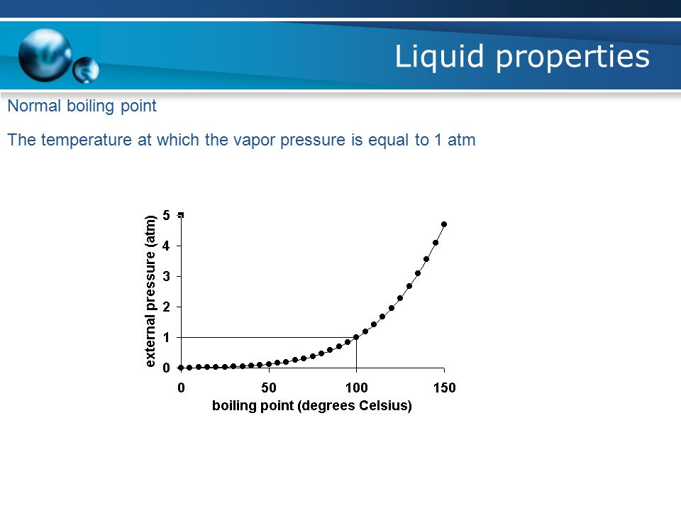 Liquid properties Normal boiling point The temperature at which the vapor pressure is equal to 1 atm