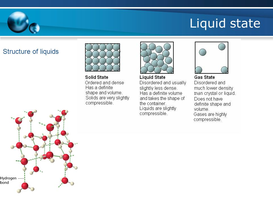 Liquid state Structure of liquids