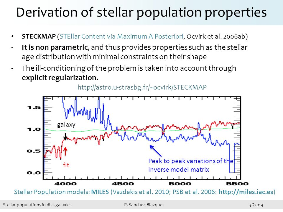 STECKMAP (STEllar Content via Maximum A Posteriori, Ocvirk et al.