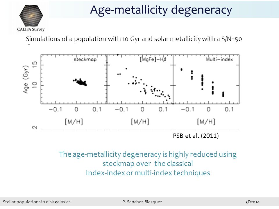Simulations of a population with 10 Gyr and solar metallicity with a S/N=50 The age-metallicity degeneracy is highly reduced using steckmap over the classical Index-index or multi-index techniques Age-metallicity degeneracy PSB et al.