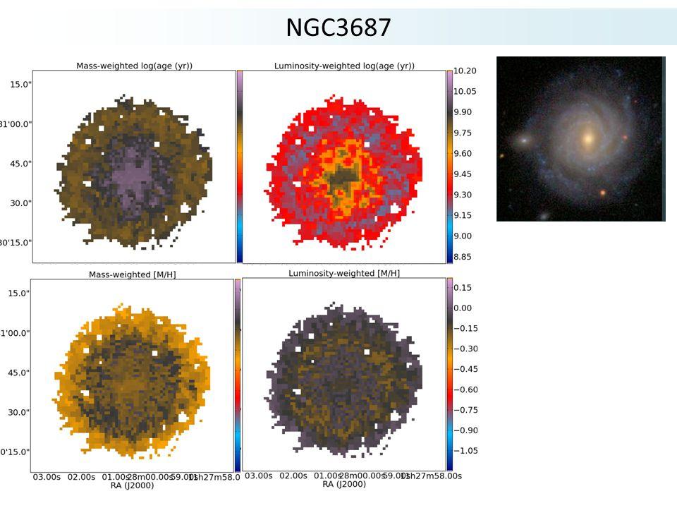 NGC3687 LW log age MW log age