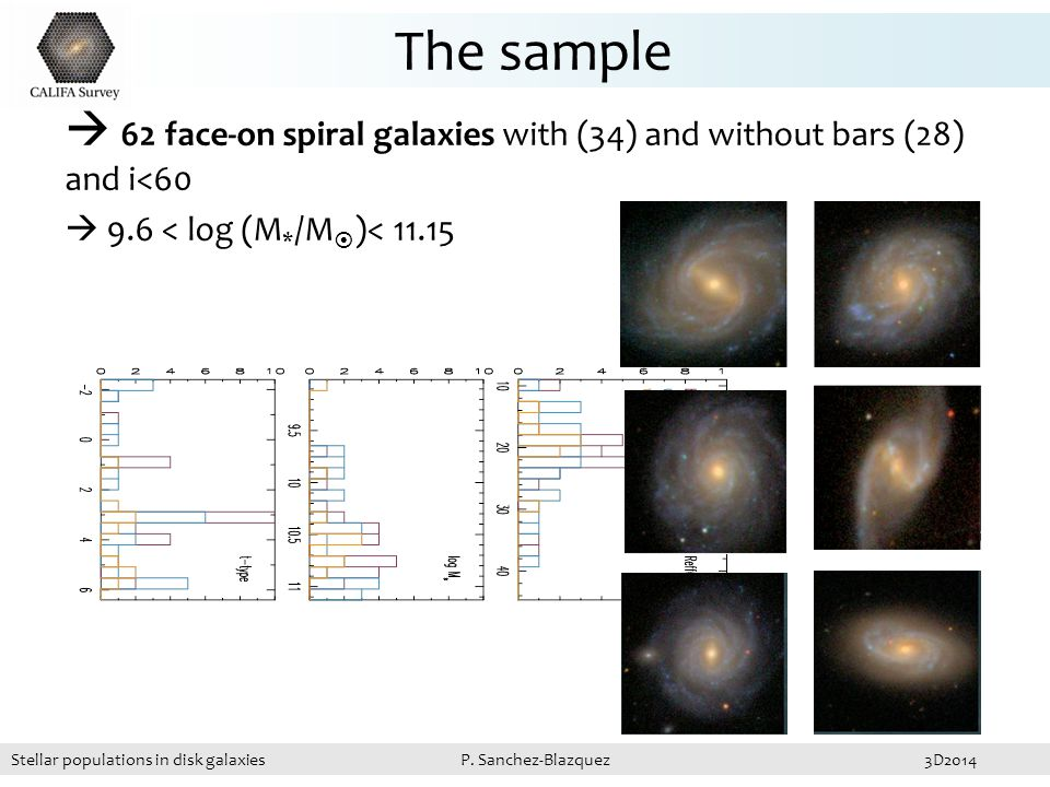 The sample  62 face-on spiral galaxies with (34) and without bars (28) and i<60  9.6 < log (M * /M  )< 11.15 Stellar populations in disk galaxies P.