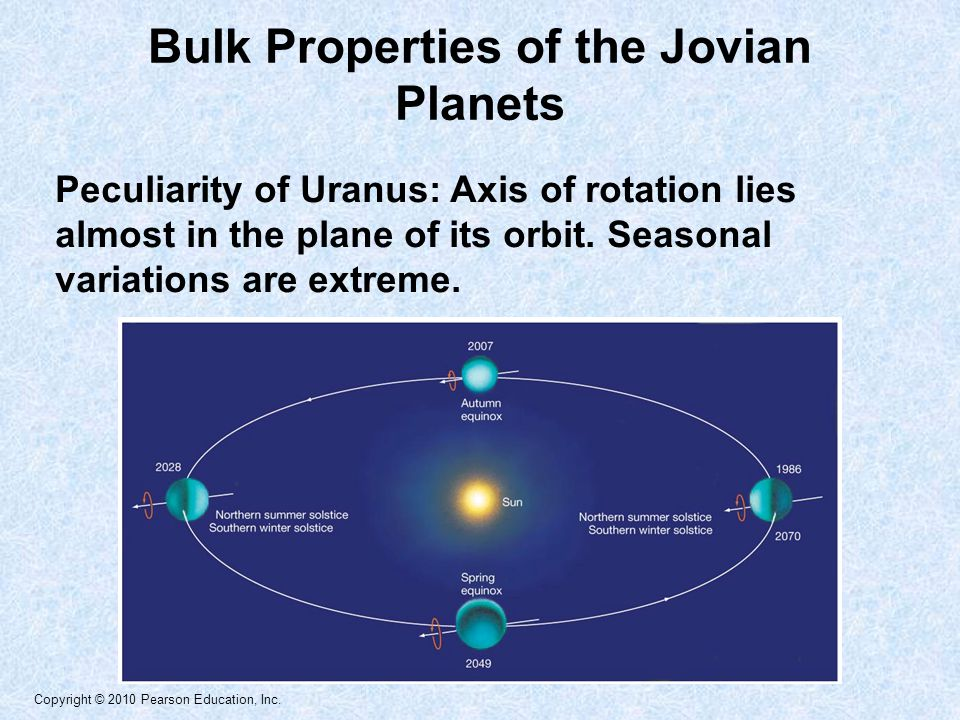 Copyright © 2010 Pearson Education, Inc. Peculiarity of Uranus: Axis of rotation lies almost in the plane of its orbit. Seasonal variations are extrem