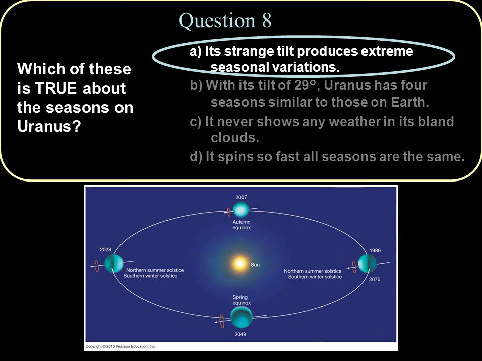 Copyright © 2010 Pearson Education, Inc. Which of these is TRUE about the seasons on Uranus.
