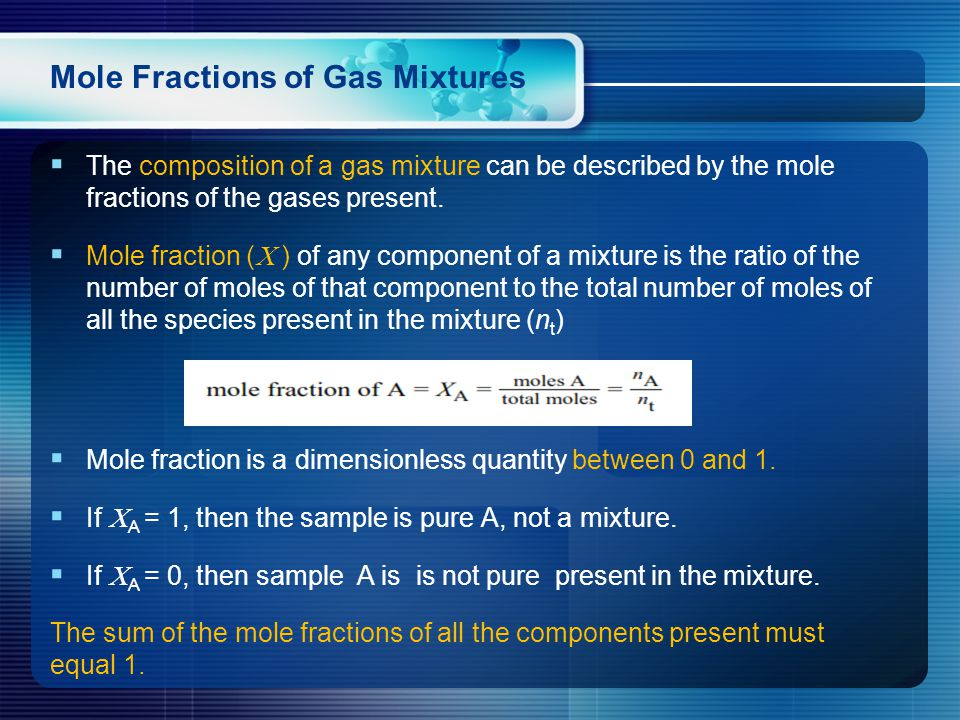 Mole Fractions of Gas Mixtures  The composition of a gas mixture can be described by the mole fractions of the gases present.