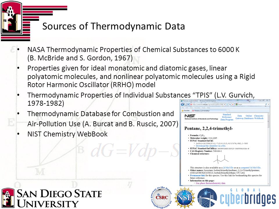 Sources of Thermodynamic Data NASA Thermodynamic Properties of Chemical Substances to 6000 K (B.