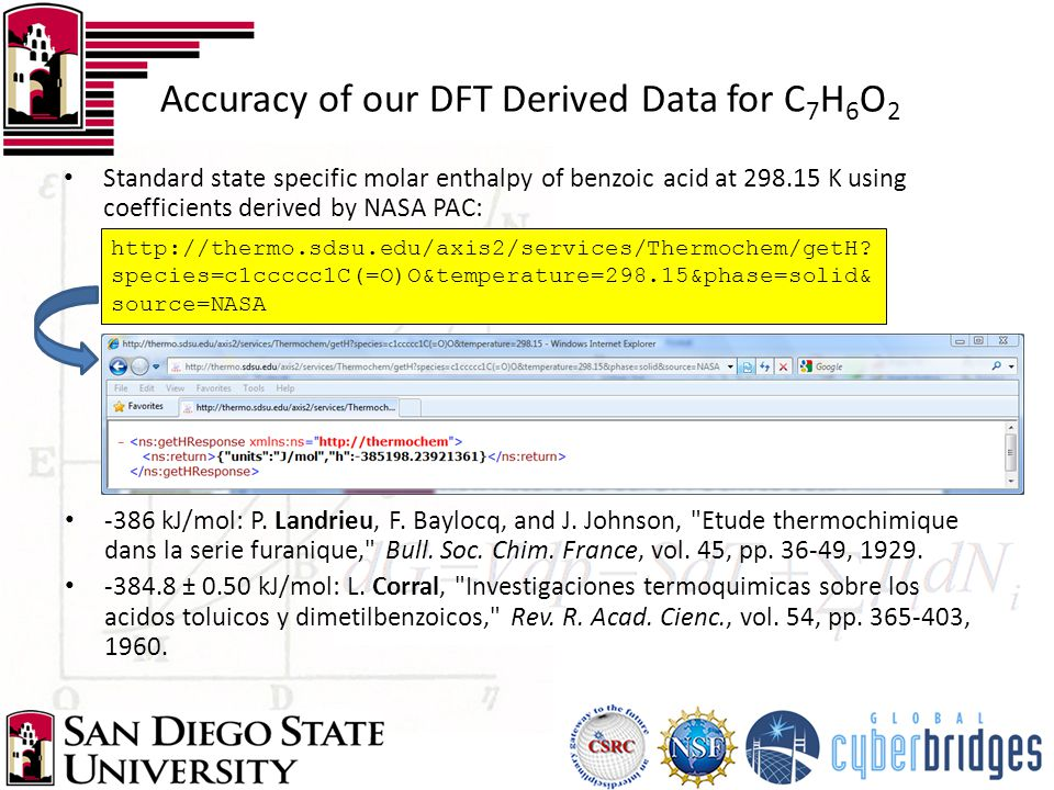 Accuracy of our DFT Derived Data for C 7 H 6 O 2 Standard state specific molar enthalpy of benzoic acid at 298.15 K using coefficients derived by NASA