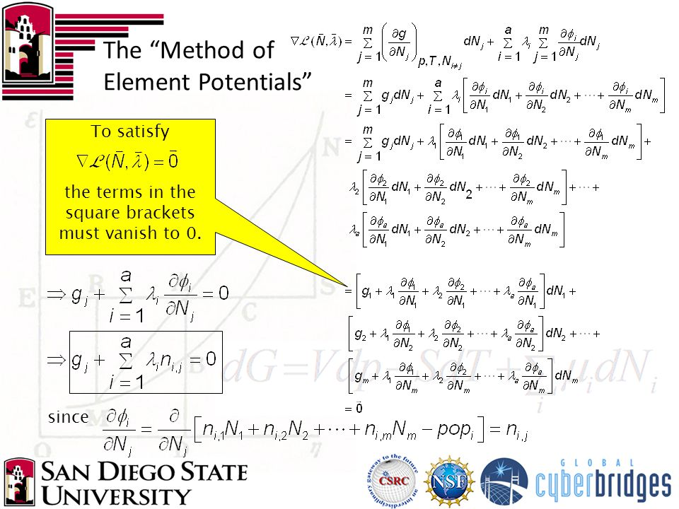 The Method of Element Potentials To satisfy the terms in the square brackets must vanish to 0.