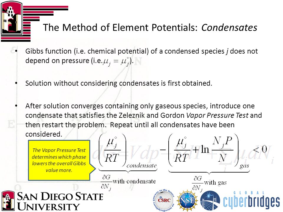 The Method of Element Potentials: Condensates Gibbs function (i.e.