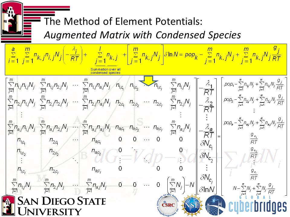 The Method of Element Potentials: Augmented Matrix with Condensed Species