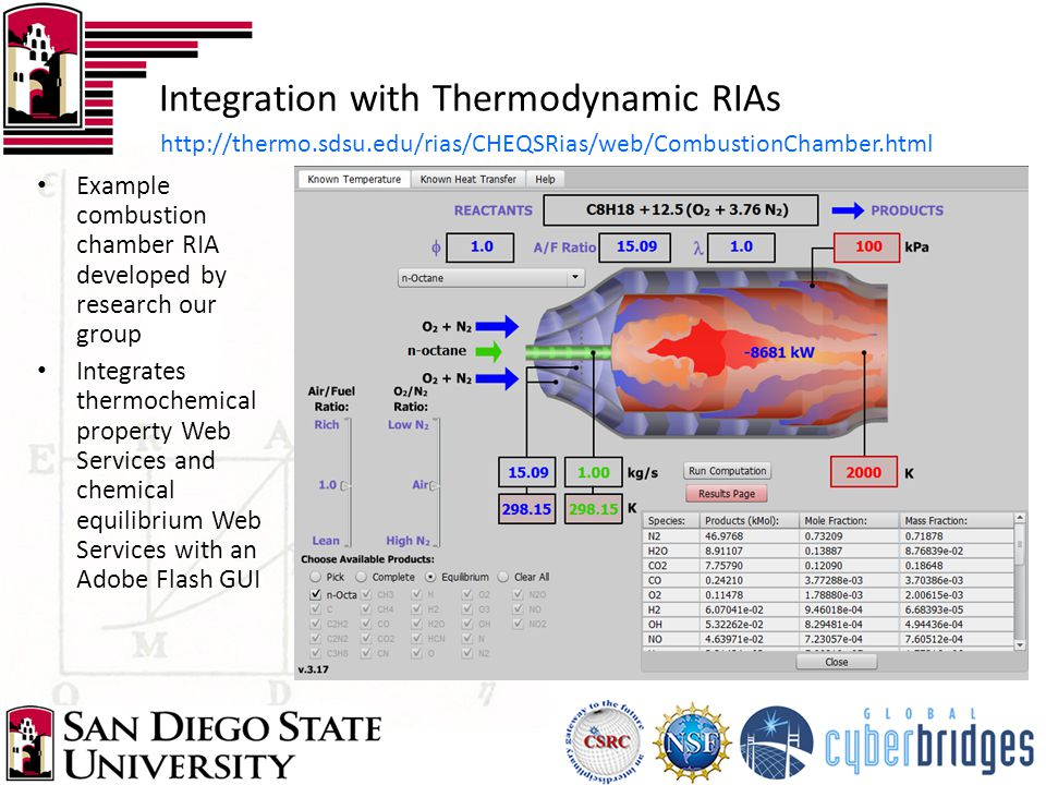 Integration with Thermodynamic RIAs Example combustion chamber RIA developed by research our group Integrates thermochemical property Web Services and