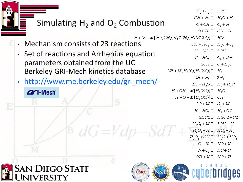 Simulating H 2 and O 2 Combustion Mechanism consists of 23 reactions Set of reactions and Arrhenius equation parameters obtained from the UC Berkeley