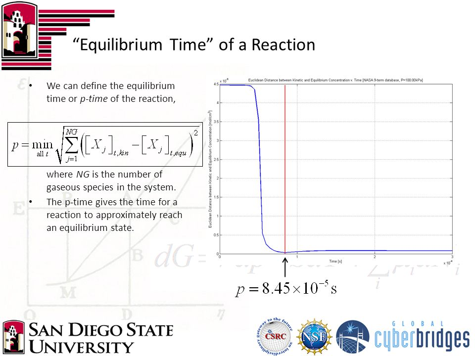 Equilibrium Time of a Reaction We can define the equilibrium time or p-time of the reaction, where NG is the number of gaseous species in the system.