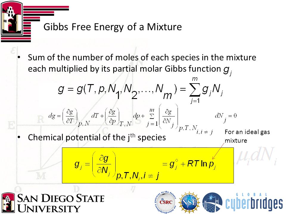 Sum of the number of moles of each species in the mixture each multiplied by its partial molar Gibbs function Chemical potential of the j th species G
