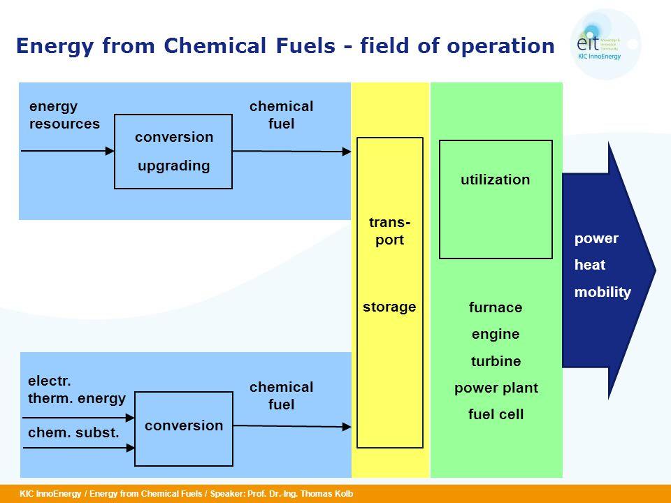 KIC InnoEnergy / Energy from Chemical Fuels / Speaker: Prof.