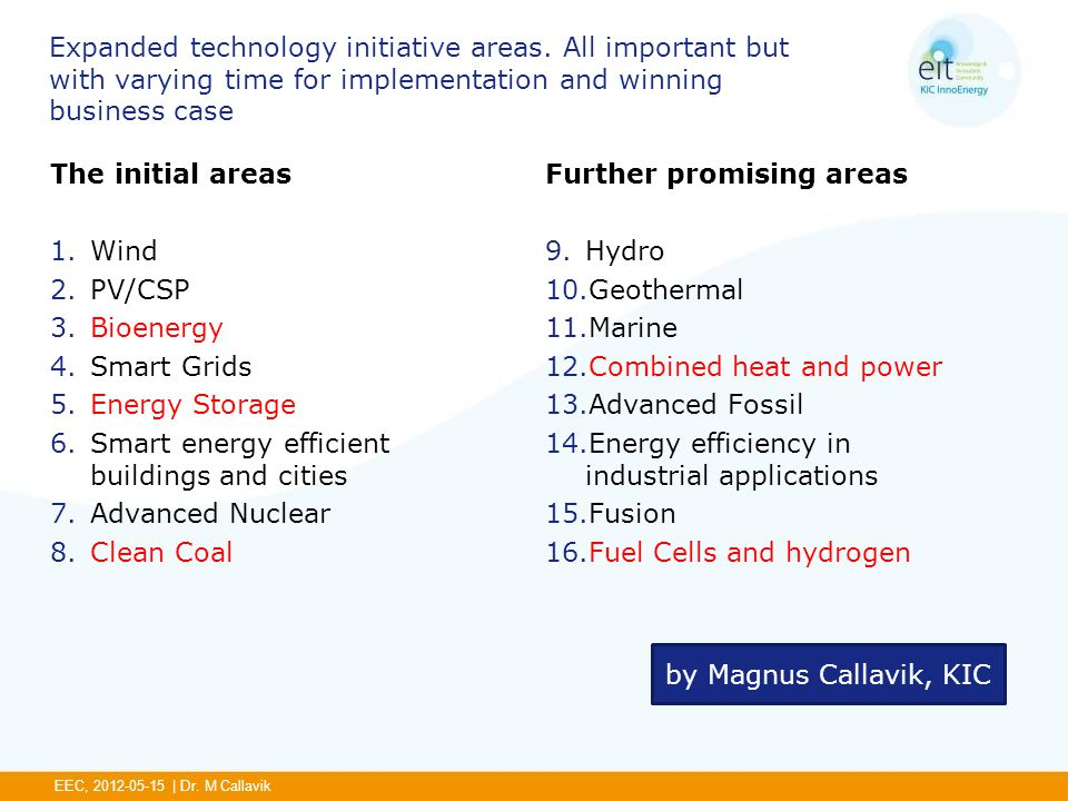Expanded technology initiative areas.