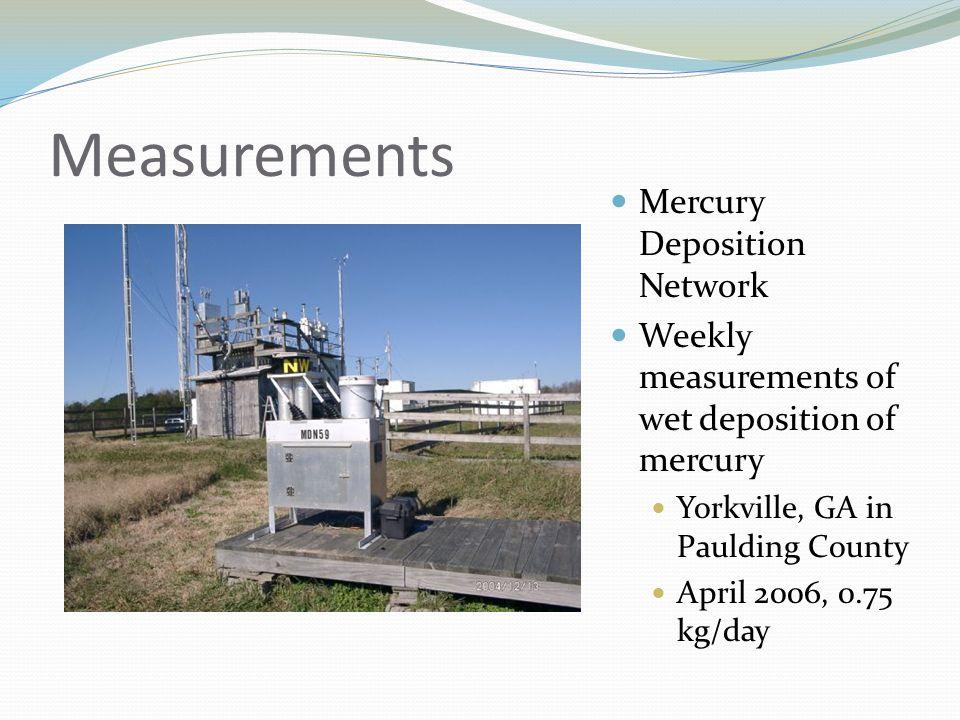 Measurements Mercury Deposition Network Weekly measurements of wet deposition of mercury Yorkville, GA in Paulding County April 2006, 0.75 kg/day