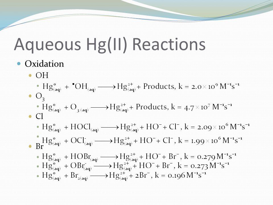 Aqueous Hg(II) Reactions Oxidation OH O 3 Cl Br
