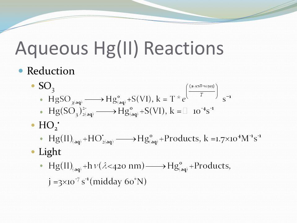 Aqueous Hg(II) Reactions Reduction SO 3 HO 2 Light