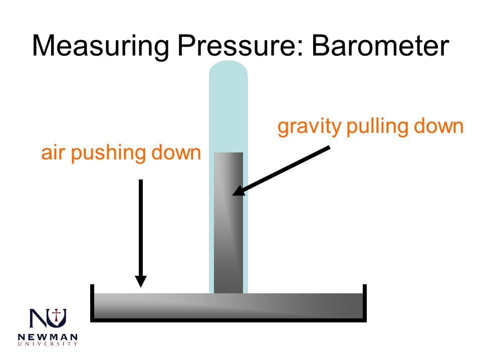 Measuring Pressure: Barometer air pushing down gravity pulling down